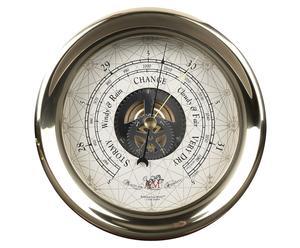 Barometer Captains