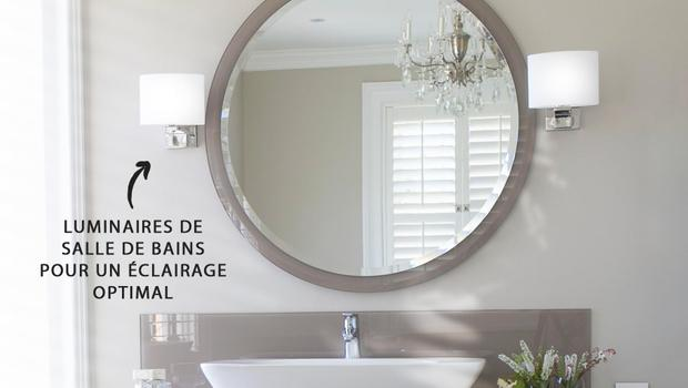 Luminaires de salle de bains