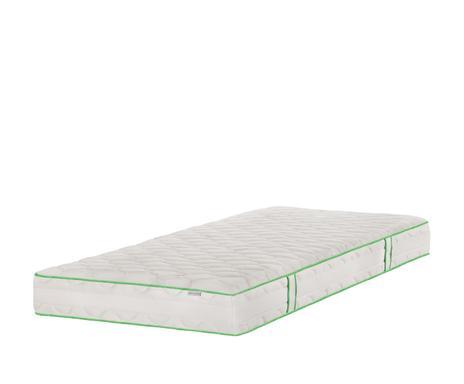 Perfekcyjna Sypialnia łóżka Materace Kołdry Komplety